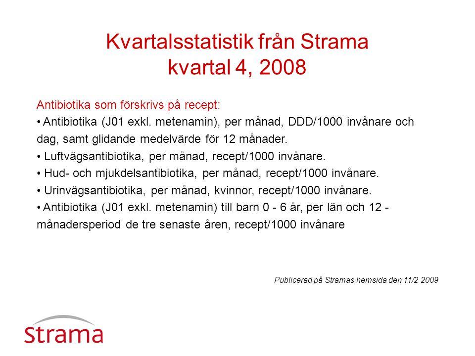 Antibiotikaförskrivningen var något lägre under 2008 än under året innan.