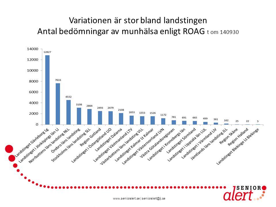 www.senioralert.se | senioralert@lj.se Variationen är stor bland landstingen Antal bedömningar av munhälsa enligt ROAG t om 140930