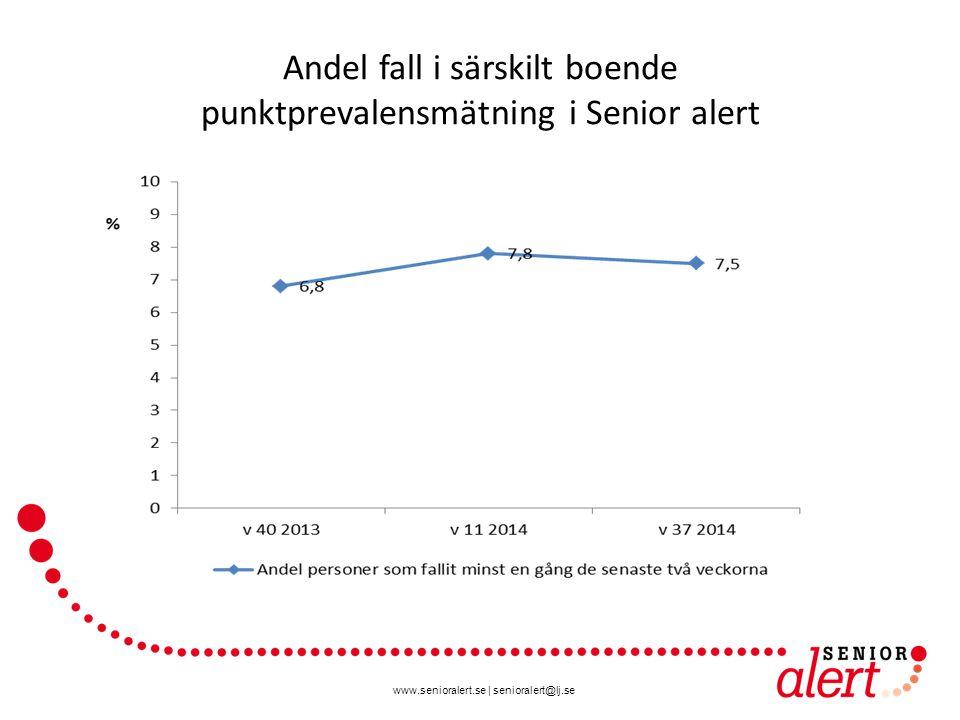 www.senioralert.se   senioralert@lj.se Incidens av fall – 30 % minskning i kommunerna 2012-2014 (OBS- Ej säkerställda siffror.