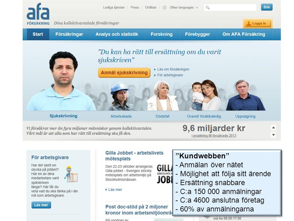 Kundwebben - Anmälan över nätet - Möjlighet att följa sitt ärende - Ersättning snabbare - C:a 150 000 anmälningar - C:a 4600 anslutna företag - 60% av anmälningarna Kundwebben - Anmälan över nätet - Möjlighet att följa sitt ärende - Ersättning snabbare - C:a 150 000 anmälningar - C:a 4600 anslutna företag - 60% av anmälningarna