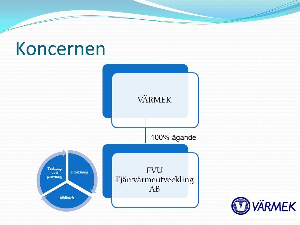 Koncernen VÄRMEK FVU Fjärrvärmeutveckling AB 100% ägande Utbildning Bibliotek Testning och provning