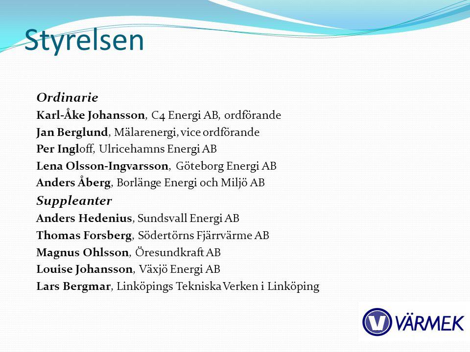 Styrelsen Ordinarie Karl-Åke Johansson, C4 Energi AB, ordförande Jan Berglund, Mälarenergi, vice ordförande Per Ingloff, Ulricehamns Energi AB Lena Ol