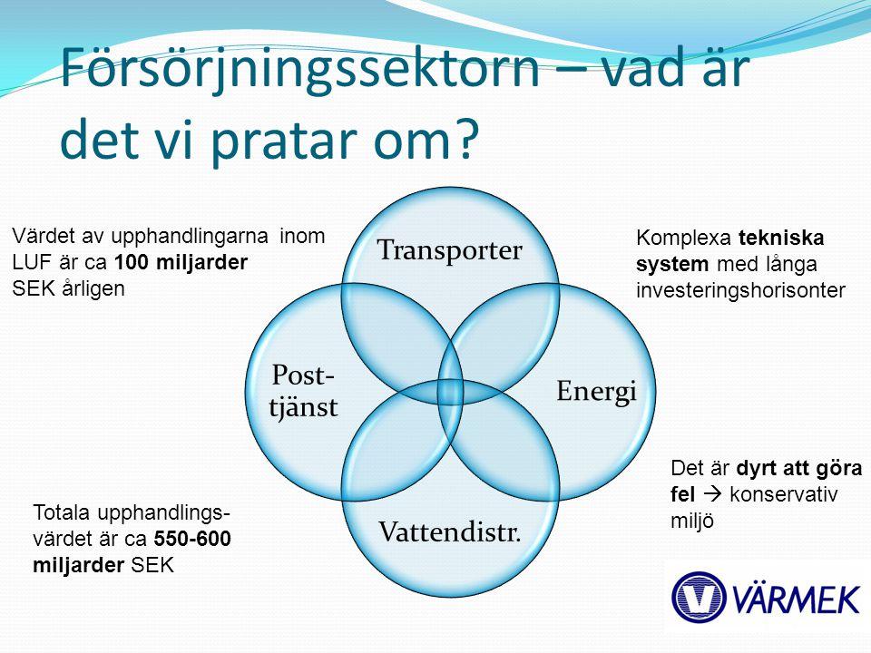 Försörjningssektorn – vad är det vi pratar om? Transporter Energi Vattendistr. Post- tjänst Värdet av upphandlingarna inom LUF är ca 100 miljarder SEK