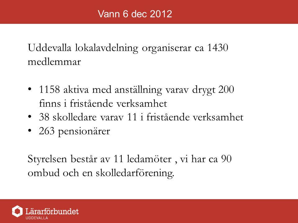 Uddevalla lokalavdelning organiserar ca 1430 medlemmar 1158 aktiva med anställning varav drygt 200 finns i fristående verksamhet 38 skolledare varav 11 i fristående verksamhet 263 pensionärer Styrelsen består av 11 ledamöter, vi har ca 90 ombud och en skolledarförening.