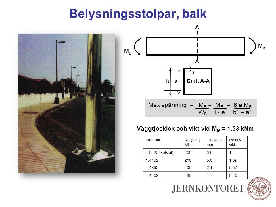 Belysningsstolpar, balk Snitt A-A A A MBMB MBMB a b t MaterialRp (min) MPa Tjocklek mm Relativ vikt 1.0425 (kolstål)2603.61 1.44322105.01.39 1.4362400