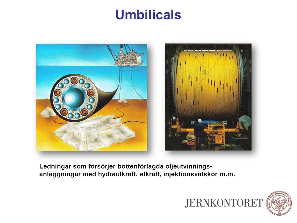 Umbilicals Ledningar som försörjer bottenförlagda oljeutvinnings- anläggningar med hydraulkraft, elkraft, injektionsvätskor m.m.