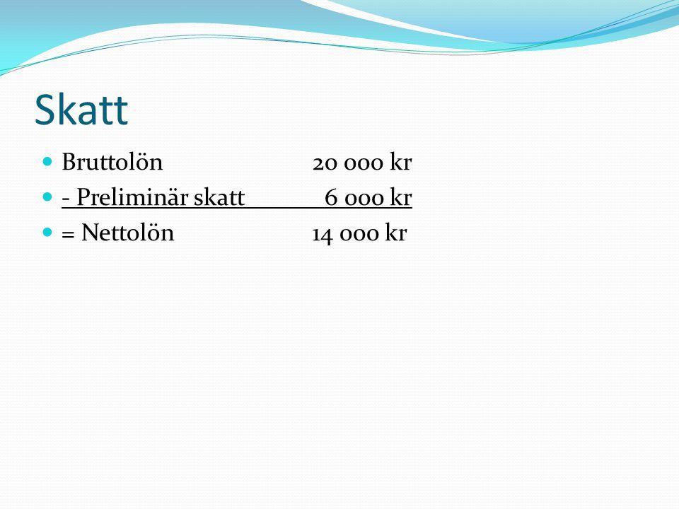 Skatt Bruttolön20 000 kr - Preliminär skatt 6 000 kr = Nettolön14 000 kr