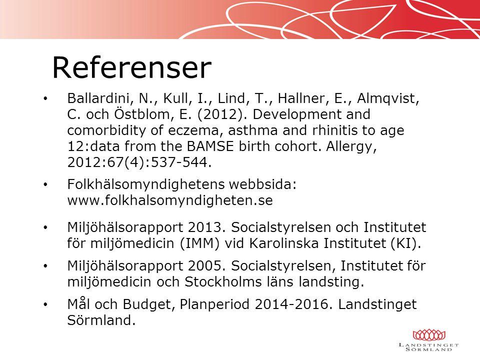 Referenser Ballardini, N., Kull, I., Lind, T., Hallner, E., Almqvist, C. och Östblom, E. (2012). Development and comorbidity of eczema, asthma and rhi