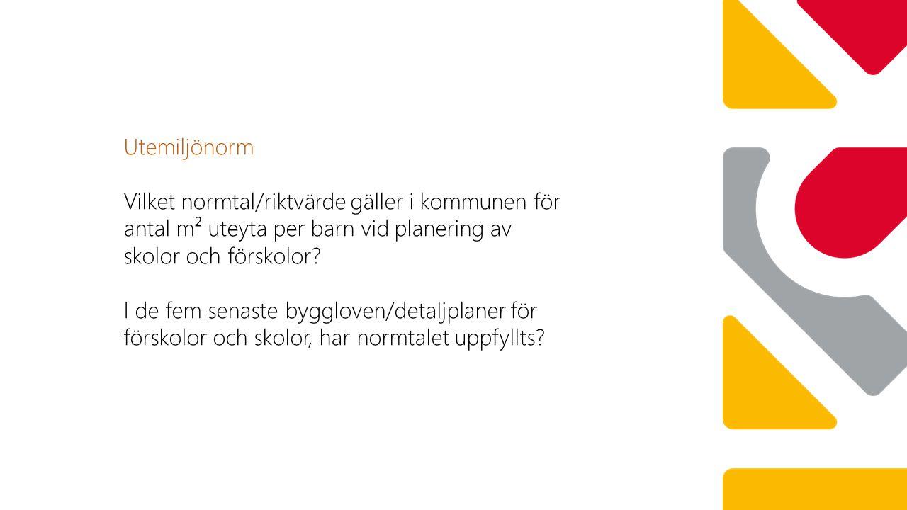 per 1000 m² BTA ∙ Eslöv 3- 6 bpl ∙ Helsingborg 3- 11 bpl ∙ Hörby 12 bpl ∙ Kristianstad 7 bpl ∙ Landskrona 9-11 bpl ∙ Lomma 10 bpl ∙ Lund 5,3- 10 bpl ∙ Malmö 5- 10 bpl ∙ Osby 11 bpl