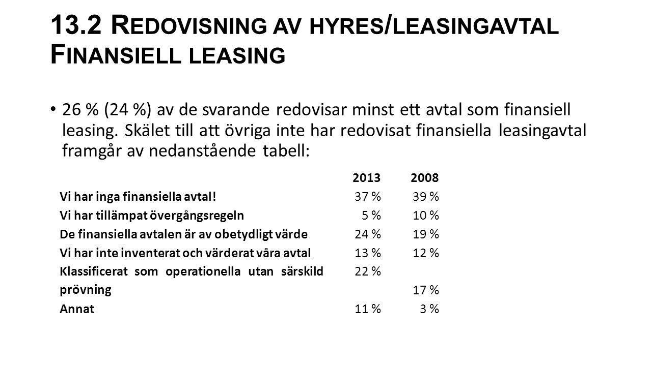 13.2 R EDOVISNING AV HYRES / LEASINGAVTAL F INANSIELL LEASING 26 % (24 %) av de svarande redovisar minst ett avtal som finansiell leasing. Skälet till