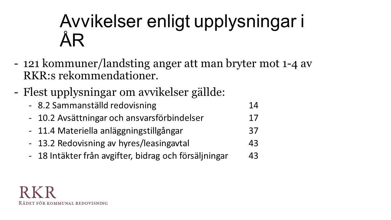 Avvikelser enligt upplysningar i ÅR -121 kommuner/landsting anger att man bryter mot 1-4 av RKR:s rekommendationer. -Flest upplysningar om avvikelser