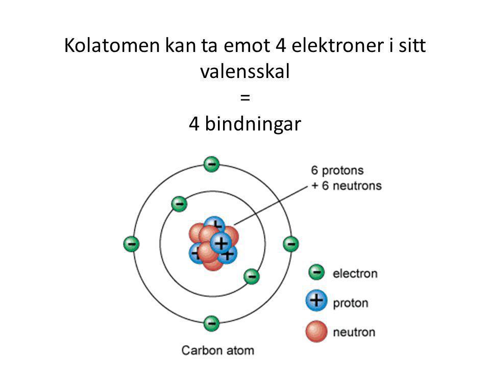 Kolatomen kan ta emot 4 elektroner i sitt valensskal = 4 bindningar