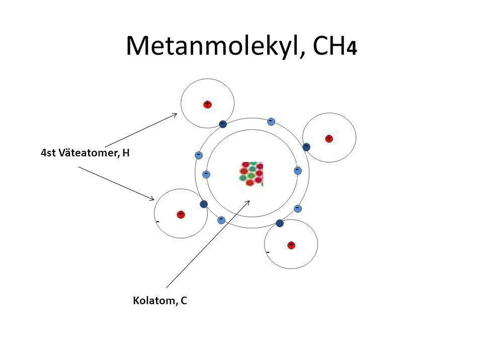 Metanmolekyl, CH 4 - - - - - - - - - - - - 4st Väteatomer, H - - - + - - - + - - - + - - - + Kolatom, C