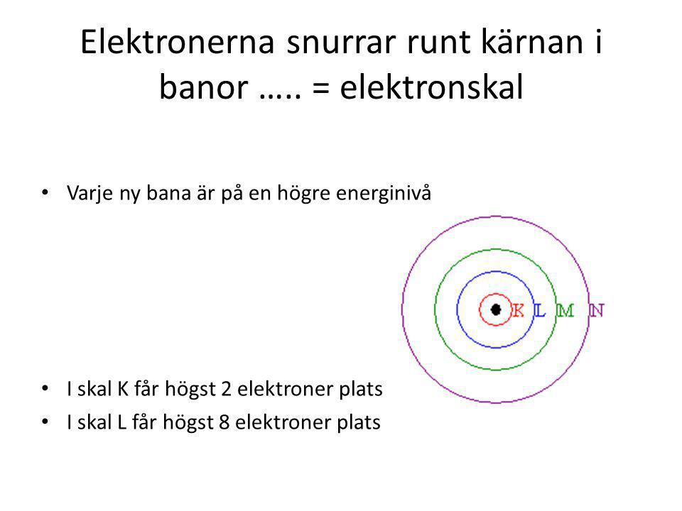 Elektronerna snurrar runt kärnan i banor ….. = elektronskal Varje ny bana är på en högre energinivå I skal K får högst 2 elektroner plats I skal L får