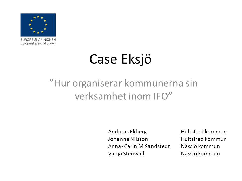 """Case Eksjö """"Hur organiserar kommunerna sin verksamhet inom IFO"""" Andreas Ekberg Hultsfred kommun Johanna Nilsson Hultsfred kommun Anna- Carin M Sandste"""