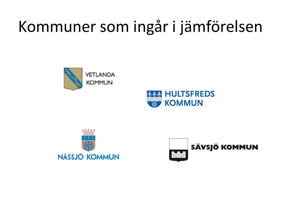 Kommuner som ingår i jämförelsen