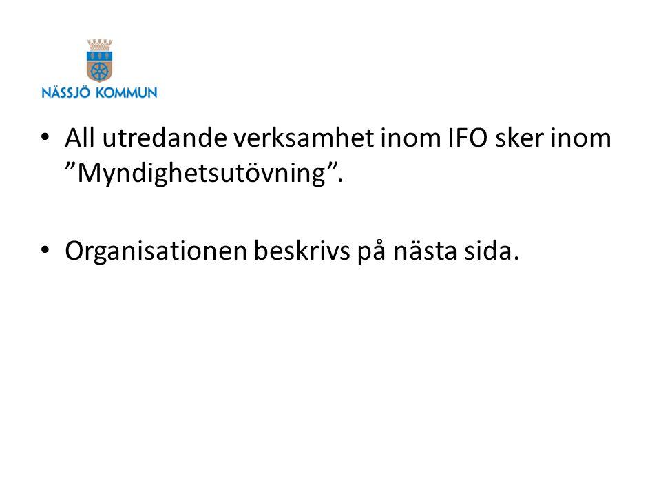 """All utredande verksamhet inom IFO sker inom """"Myndighetsutövning"""". Organisationen beskrivs på nästa sida."""