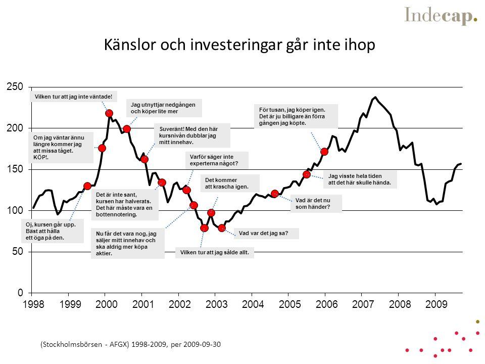 Känslor och investeringar går inte ihop (Stockholmsbörsen - AFGX) 1998-2009, per 2009-09-30 Oj, kursen går upp. Bäst att hålla ett öga på den. Om jag