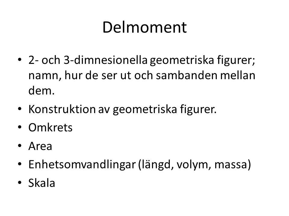 Delmoment 2- och 3-dimnesionella geometriska figurer; namn, hur de ser ut och sambanden mellan dem. Konstruktion av geometriska figurer. Omkrets Area