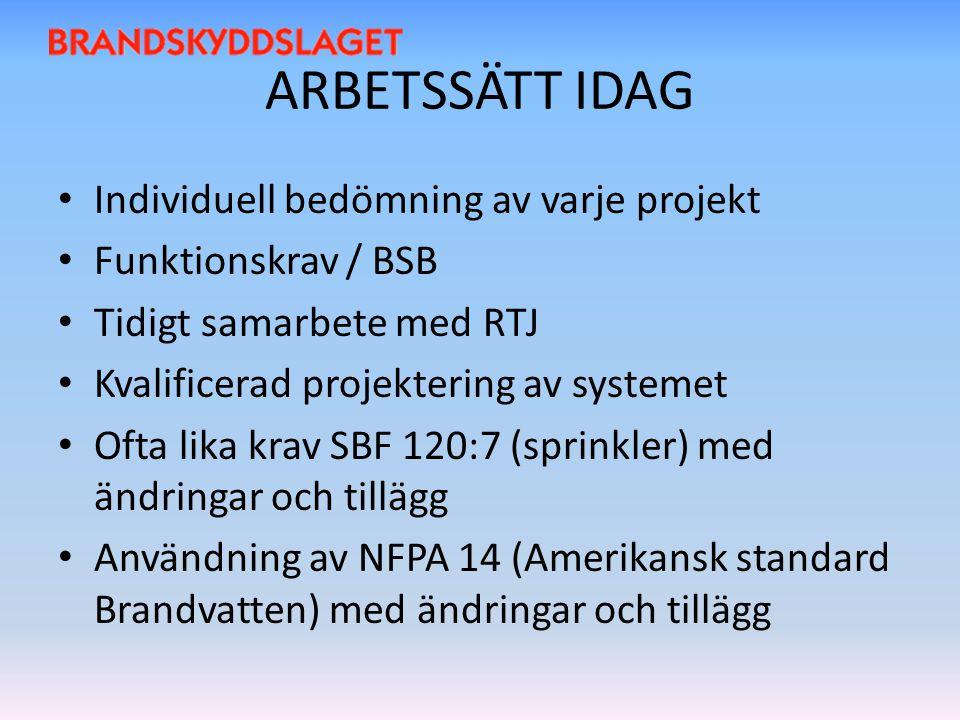 ARBETSSÄTT IDAG Individuell bedömning av varje projekt Funktionskrav / BSB Tidigt samarbete med RTJ Kvalificerad projektering av systemet Ofta lika kr