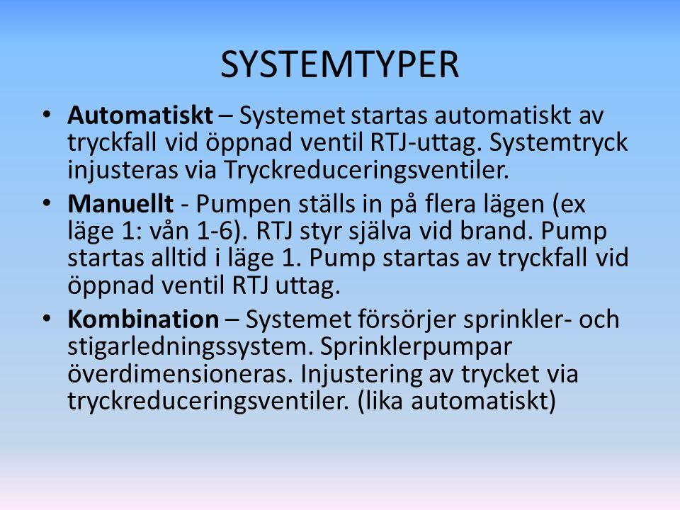 SYSTEMTYPER Automatiskt – Systemet startas automatiskt av tryckfall vid öppnad ventil RTJ-uttag. Systemtryck injusteras via Tryckreduceringsventiler.