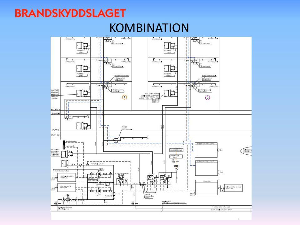 NFPA 14 - Standpipe Inga uttag på sprinklersystem >DN50 tillåtna för andra ändamål än sprinkler.