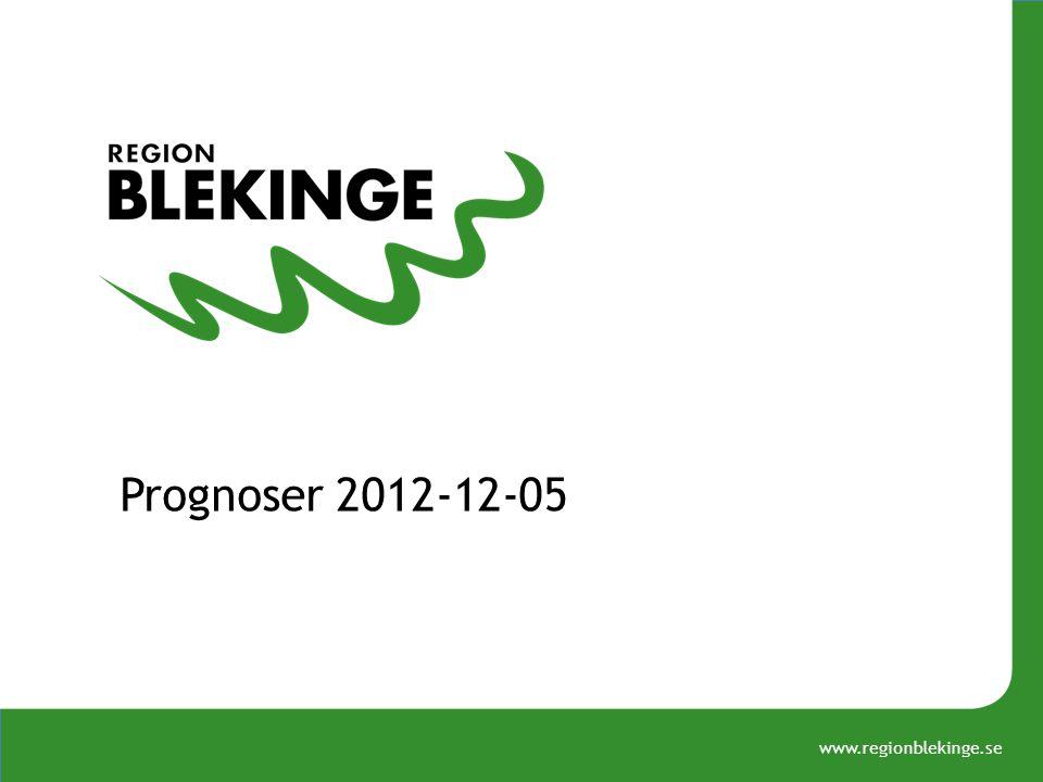 www.regionblekinge.se Prognoser 2012-12-05