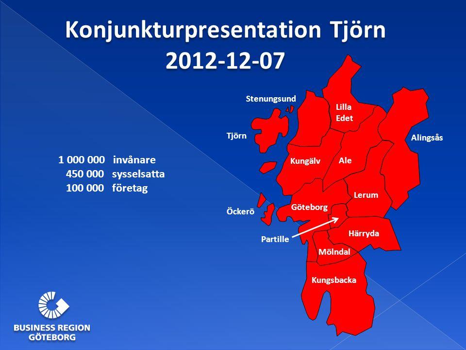 Fortsatt stabil folkökning Källa: SCB 945 713 invånare 2012-09-30