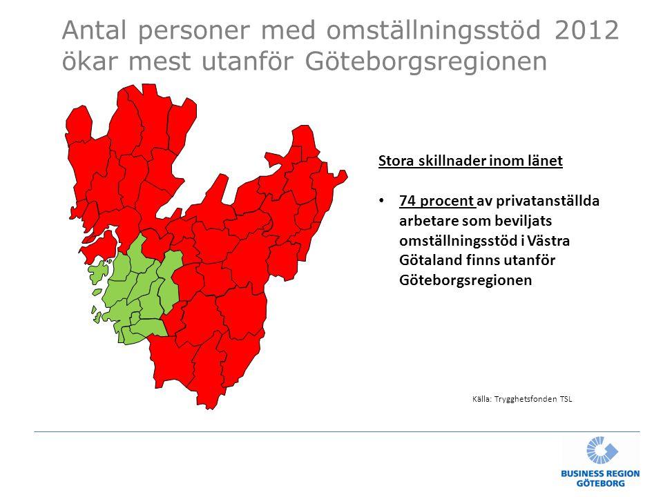 Antal personer med omställningsstöd 2012 ökar mest utanför Göteborgsregionen Källa: Trygghetsfonden TSL Stora skillnader inom länet 74 procent av privatanställda arbetare som beviljats omställningsstöd i Västra Götaland finns utanför Göteborgsregionen