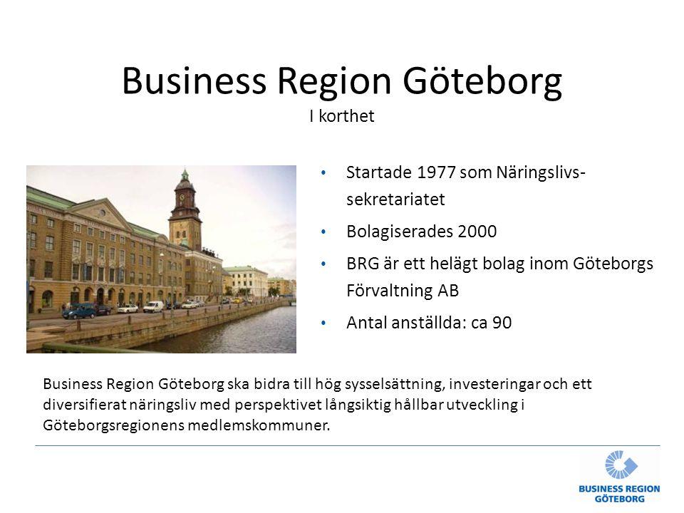 Business Region Göteborg I korthet Startade 1977 som Näringslivs- sekretariatet Bolagiserades 2000 BRG är ett helägt bolag inom Göteborgs Förvaltning AB Antal anställda: ca 90 Business Region Göteborg ska bidra till hög sysselsättning, investeringar och ett diversifierat näringsliv med perspektivet långsiktig hållbar utveckling i Göteborgsregionens medlemskommuner.