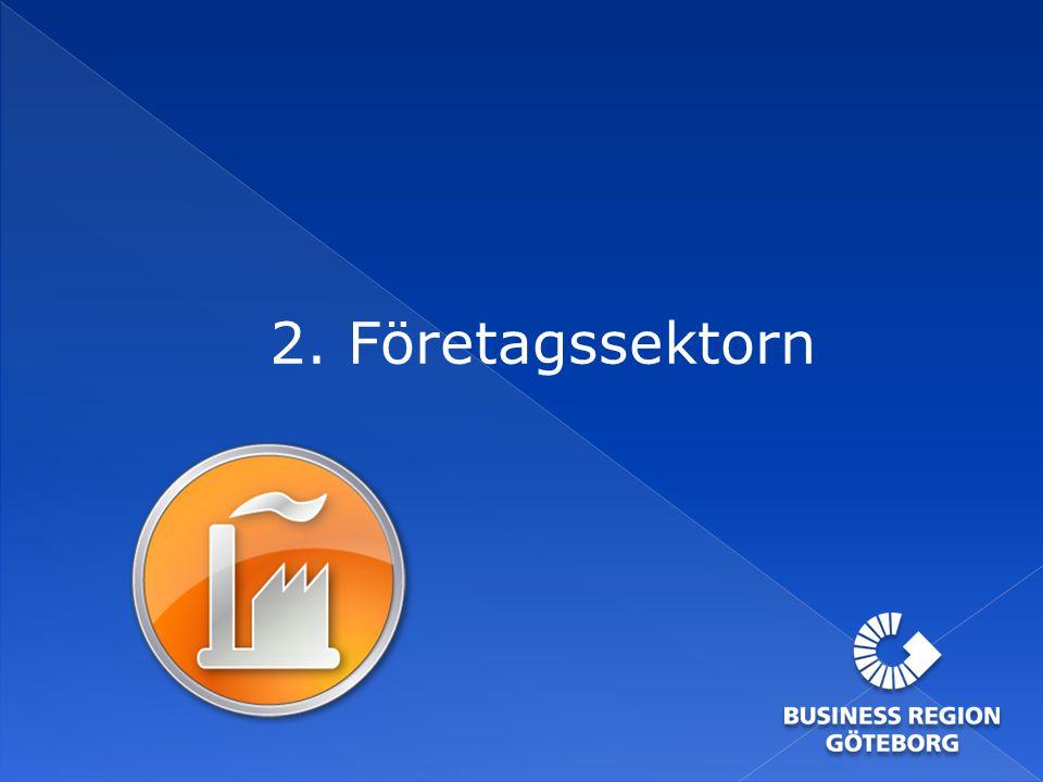 Ökad pessimism bland regionens företag Källa: Västra Götalandsregionen