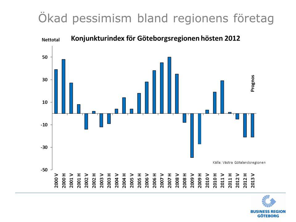 Stor skillnad mellan olika branscher Källa: Västra Götalandsregionen