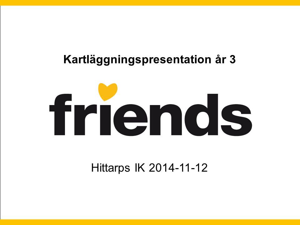 Hittarps IK 2014-11-12 Kartläggningspresentation år 3