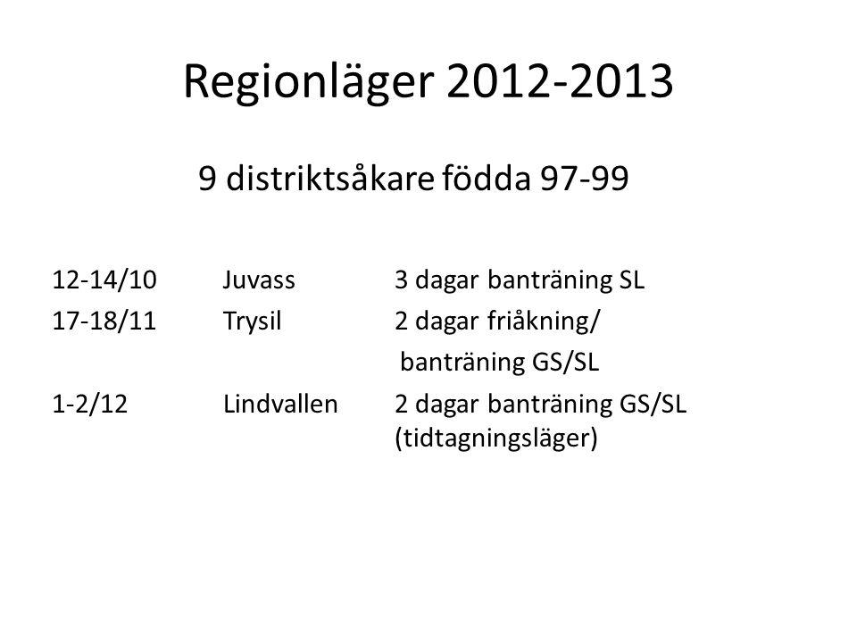 Regionläger 2012-2013 9 distriktsåkare födda 97-99 12-14/10Juvass3 dagar banträning SL 17-18/11Trysil2 dagar friåkning/ banträning GS/SL 1-2/12Lindvallen2 dagar banträning GS/SL (tidtagningsläger)
