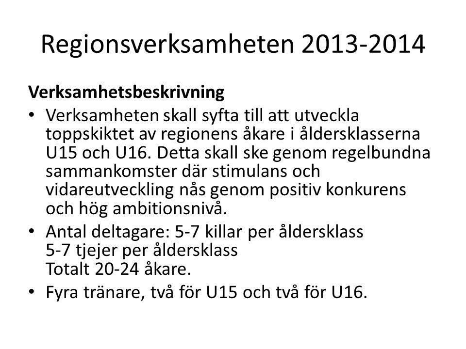 Regionsverksamheten 2013-2014 Verksamhetsbeskrivning Verksamheten skall syfta till att utveckla toppskiktet av regionens åkare i åldersklasserna U15 och U16.