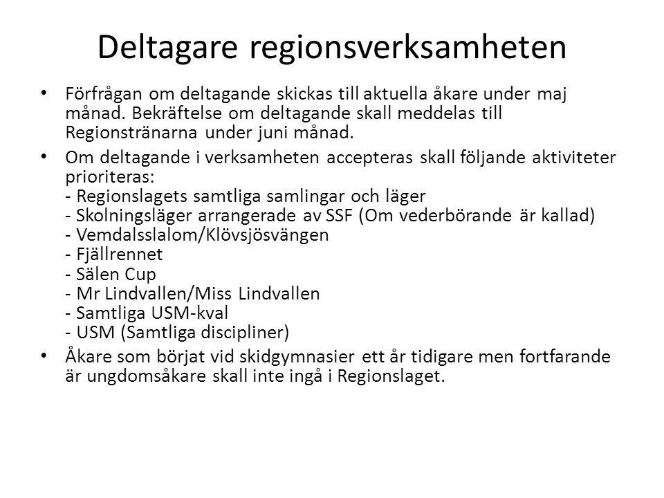 Deltagare regionsverksamheten Förfrågan om deltagande skickas till aktuella åkare under maj månad.