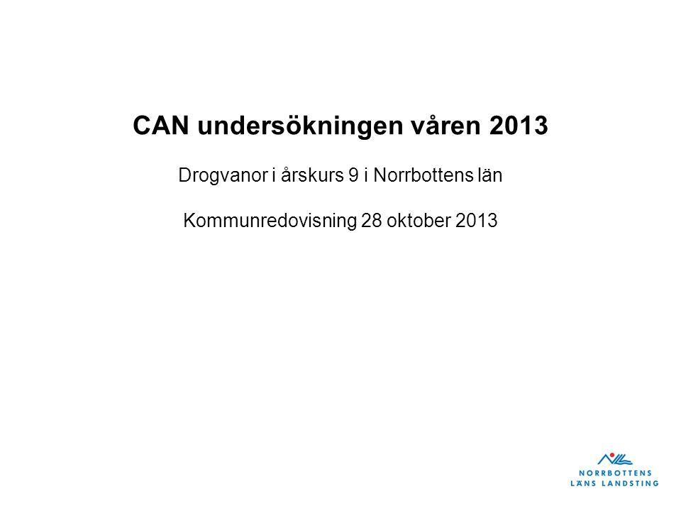 CAN undersökningen våren 2013 Drogvanor i årskurs 9 i Norrbottens län Kommunredovisning 28 oktober 2013
