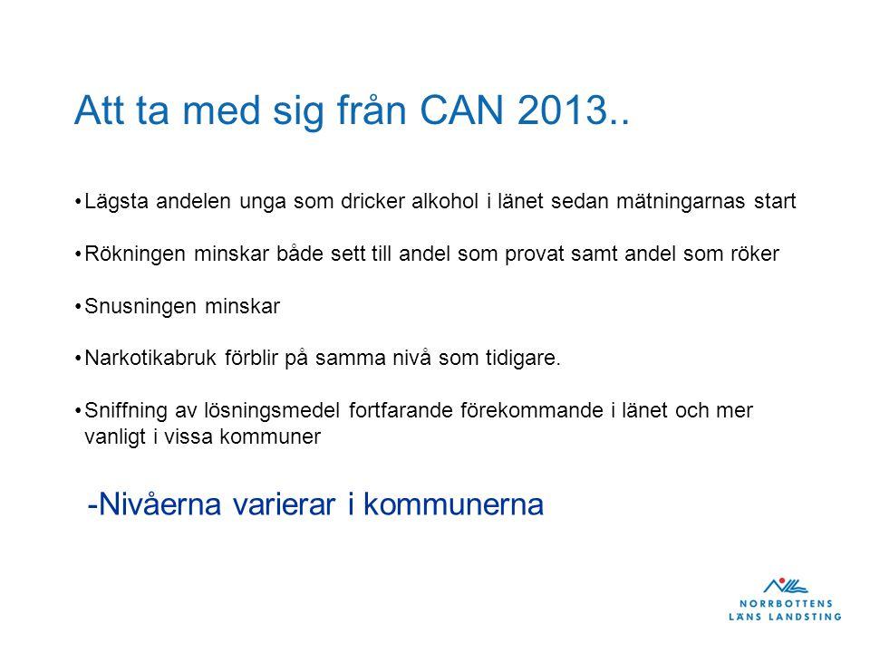 Att ta med sig från CAN 2013.. Lägsta andelen unga som dricker alkohol i länet sedan mätningarnas start Rökningen minskar både sett till andel som pro