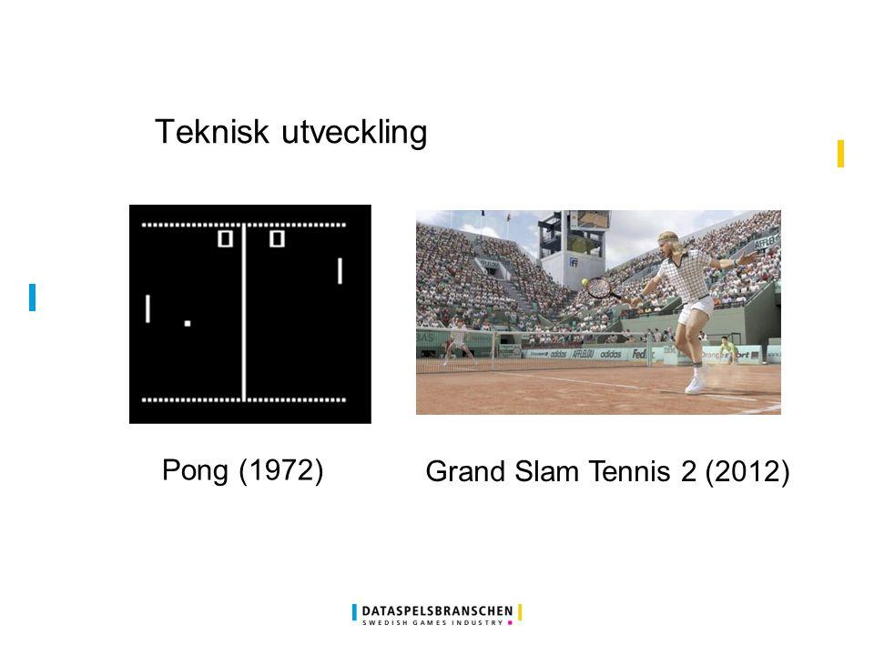 Teknisk utveckling Pong (1972) Grand Slam Tennis 2 (2012)