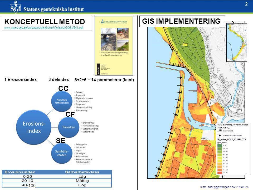 2 2 mats.oberg@swedgeo.se/2014-06-25 100 KONCEPTUELL METOD www.swedgeo.se/upload/publikationer/Varia/pdf/SGI-V641.pdf GIS IMPLEMENTERING CC CF SE 1 Er