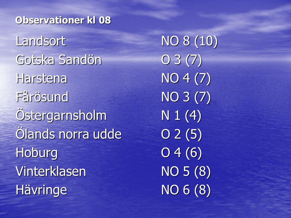 Observationer kl 08 LandsortNO 8 (10) Gotska SandönO 3 (7) HarstenaNO 4 (7) FårösundNO 3 (7) ÖstergarnsholmN 1 (4) Ölands norra uddeO 2 (5) HoburgO 4 (6) VinterklasenNO 5 (8) HävringeNO 6 (8)