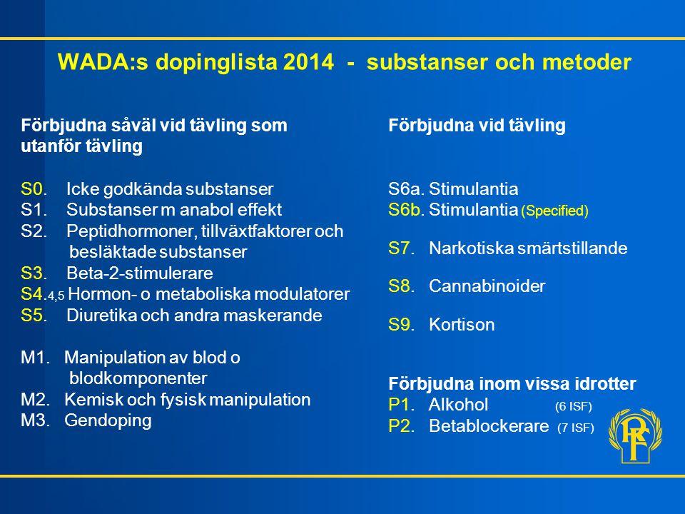 WADA:s dopinglista 2014 - substanser och metoder Förbjudna såväl vid tävling som utanför tävling S0. Icke godkända substanser S1. Substanser m anabol