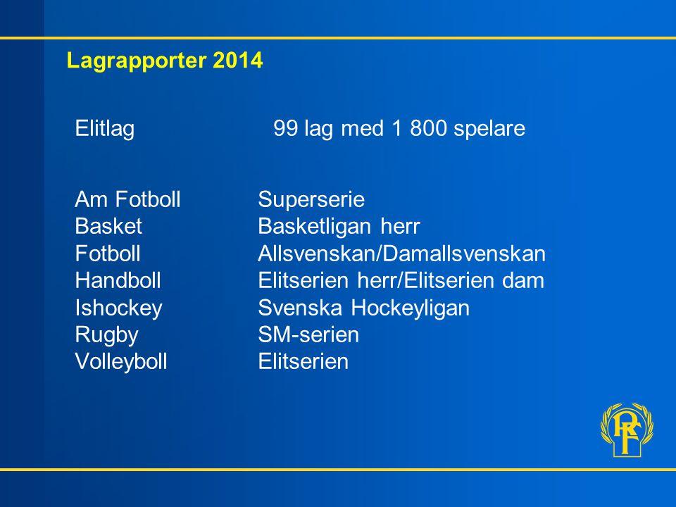 Lagrapporter 2014 Elitlag 99 lag med 1 800 spelare Am FotbollSuperserie BasketBasketligan herr FotbollAllsvenskan/Damallsvenskan HandbollElitserien he
