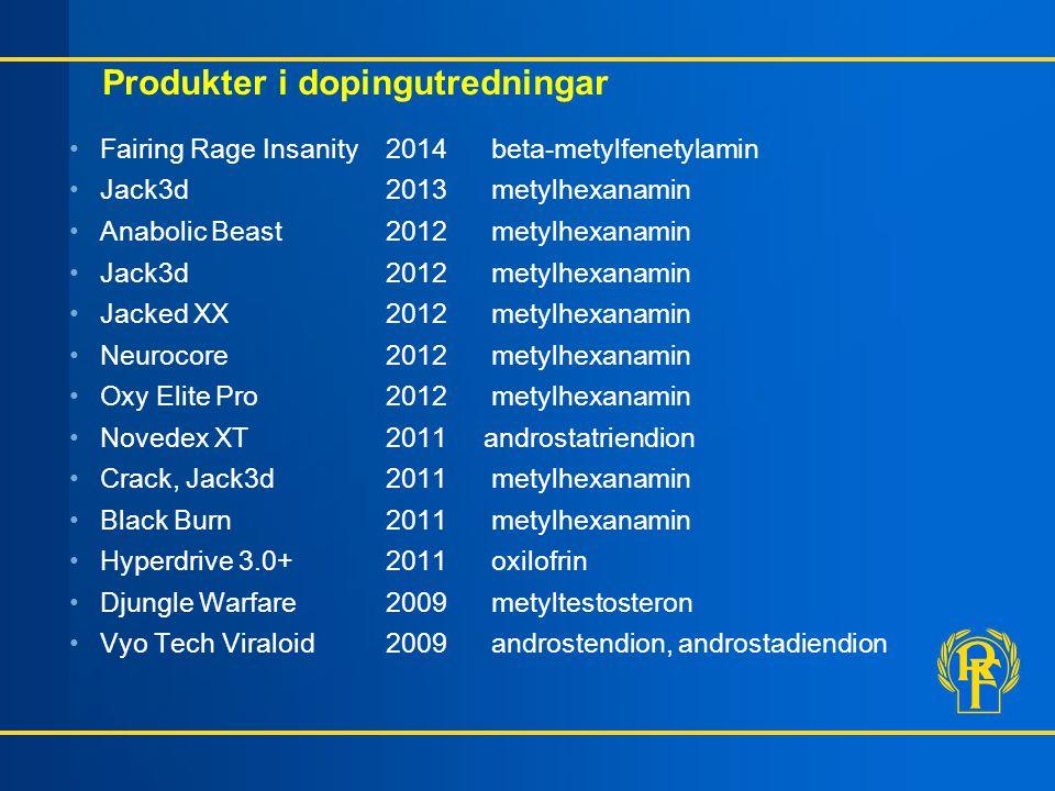 Produkter i dopingutredningar Fairing Rage Insanity2014beta-metylfenetylamin Jack3d2013metylhexanamin Anabolic Beast2012metylhexanamin Jack3d2012metyl