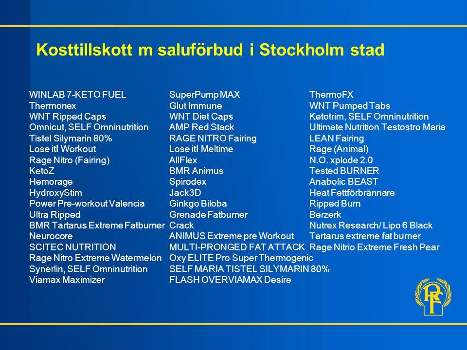Kosttillskott m saluförbud i Stockholm stad WINLAB 7-KETO FUELSuperPump MAXThermoFX ThermonexGlut ImmuneWNT Pumped Tabs WNT Ripped CapsWNT Diet CapsKe