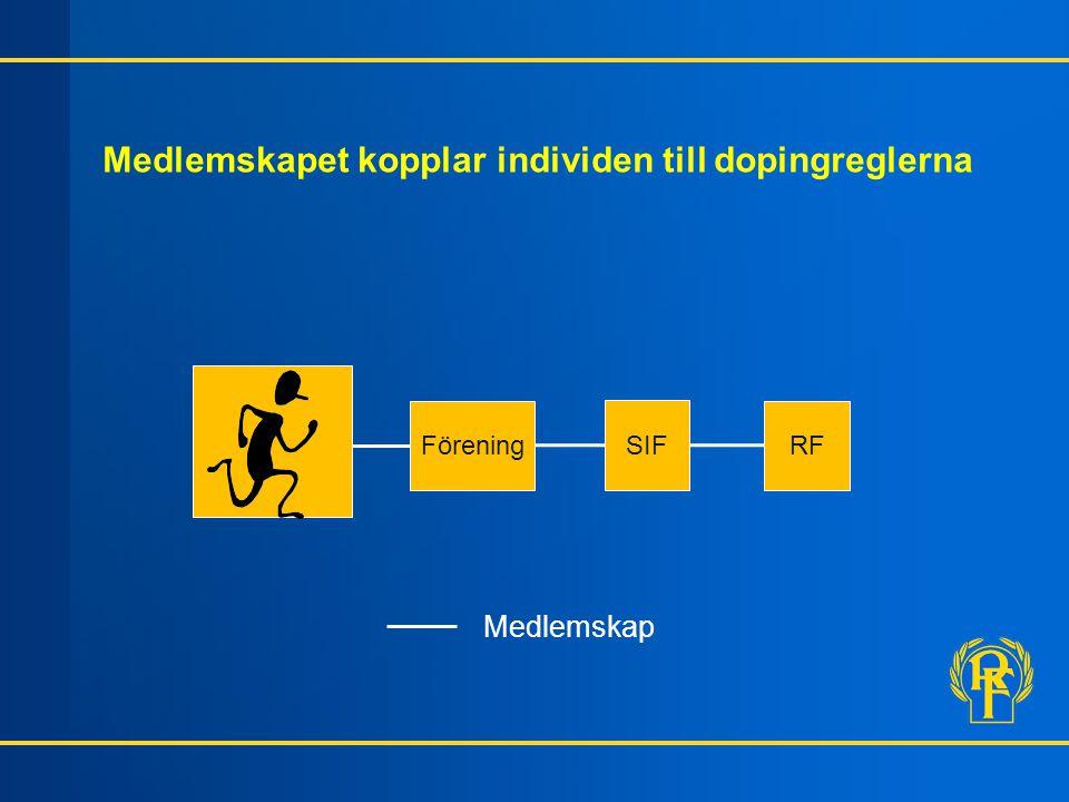 RF SIF Medlemskapet kopplar individen till dopingreglerna Medlemskap Förening