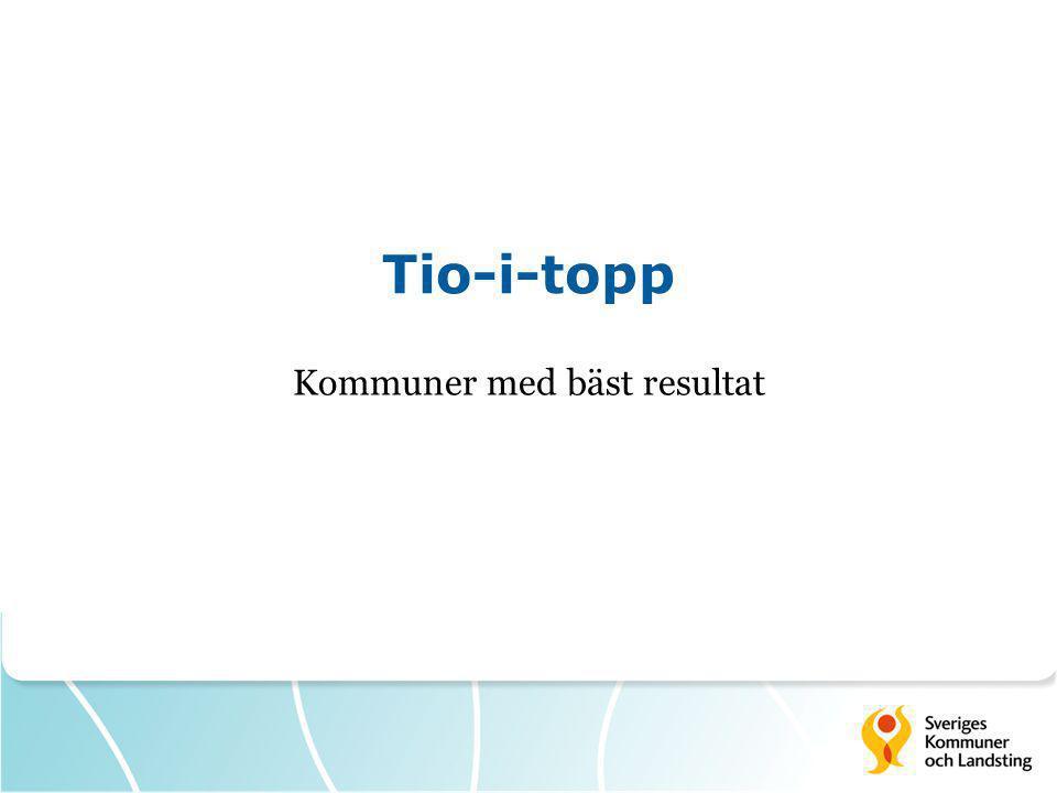 Tio-i-topp Kommuner med bäst resultat