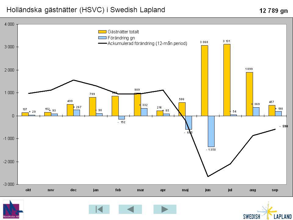 Holländska gästnätter (HSVC) i Swedish Lapland