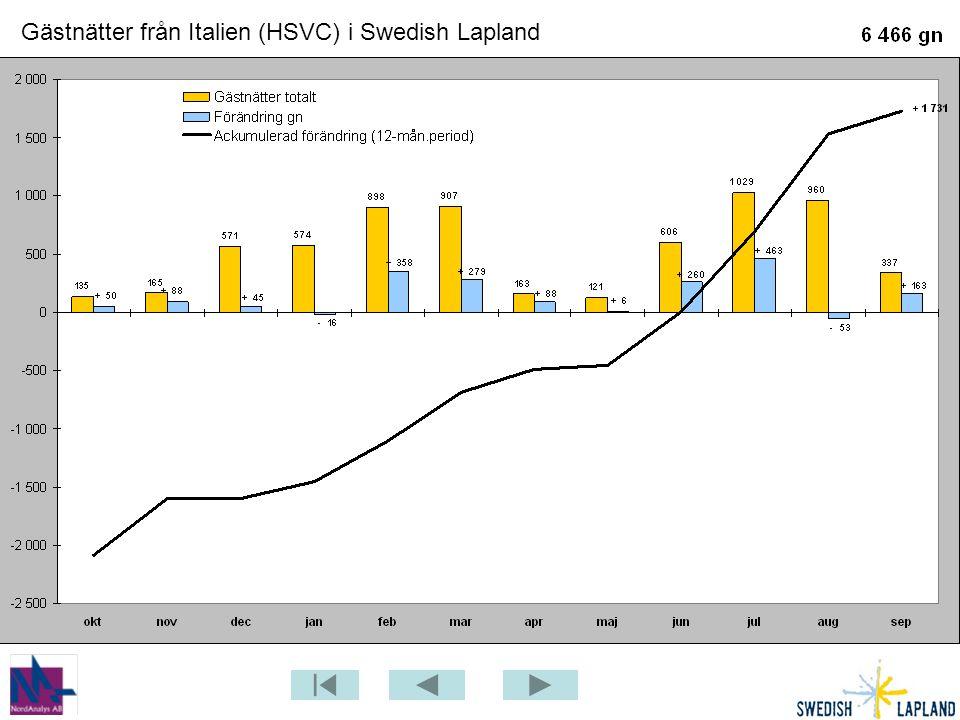Gästnätter från Italien (HSVC) i Swedish Lapland