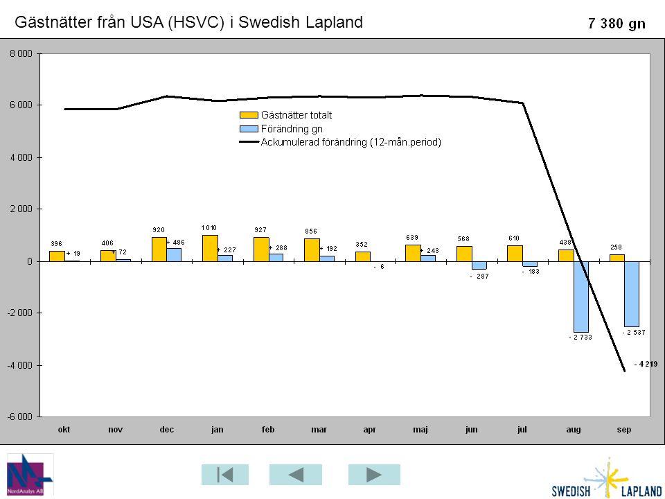 Gästnätter från USA (HSVC) i Swedish Lapland